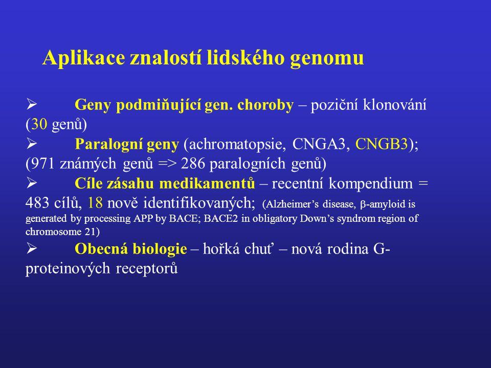 Aplikace znalostí lidského genomu