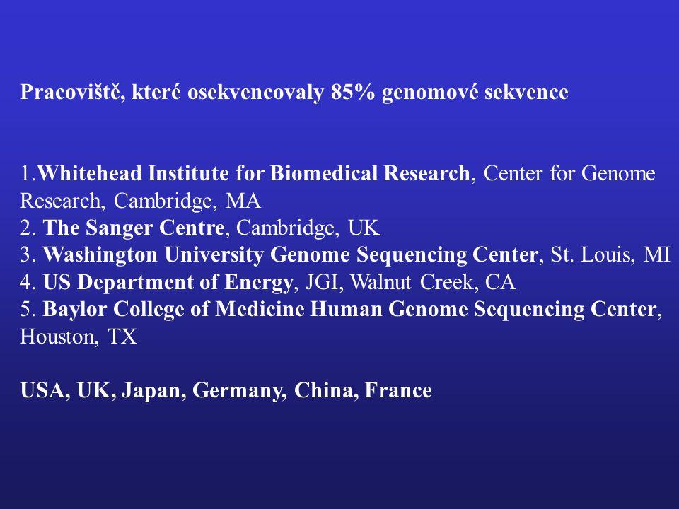 Pracoviště, které osekvencovaly 85% genomové sekvence