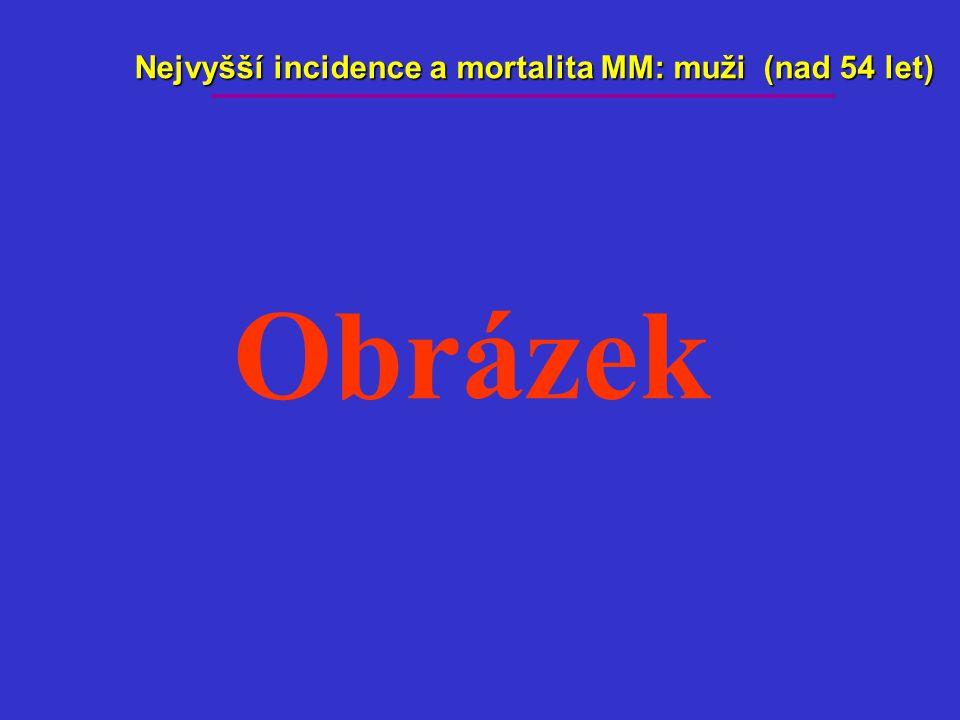 Nejvyšší incidence a mortalita MM: muži (nad 54 let)