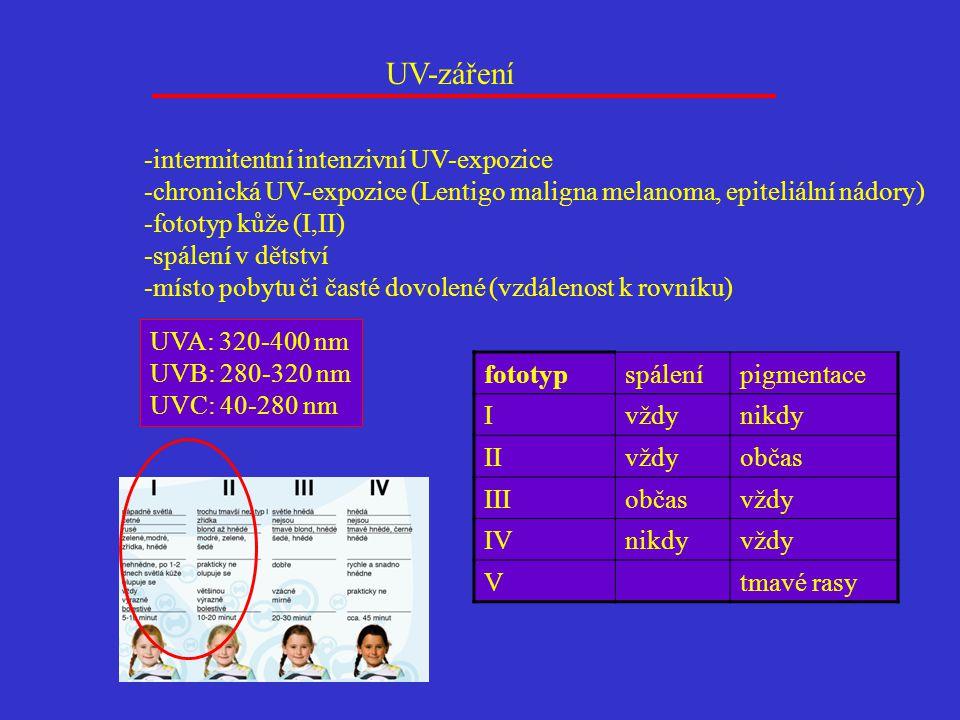 UV-záření -intermitentní intenzivní UV-expozice