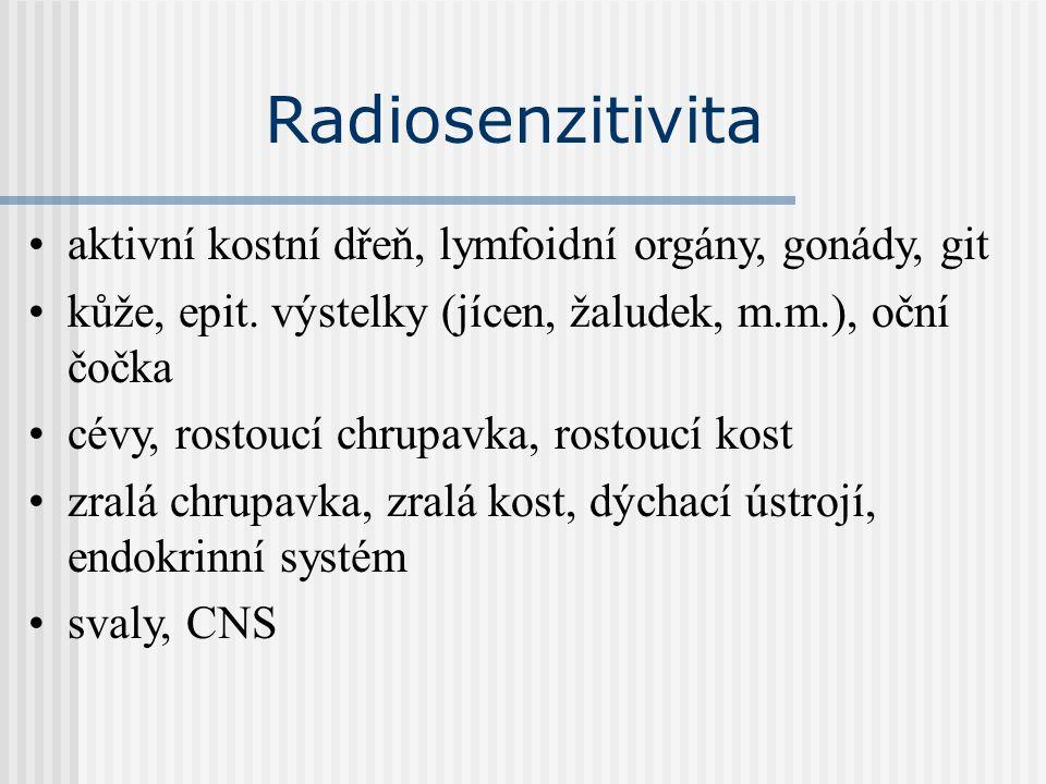 Radiosenzitivita aktivní kostní dřeň, lymfoidní orgány, gonády, git