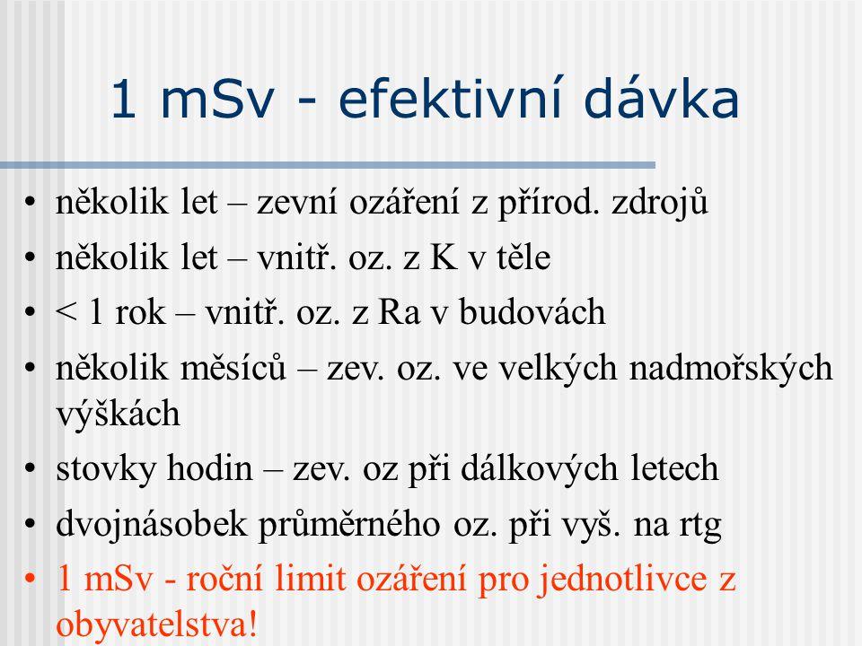 1 mSv - efektivní dávka několik let – zevní ozáření z přírod. zdrojů