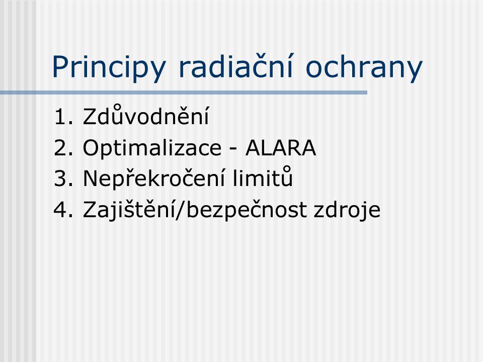 Principy radiační ochrany