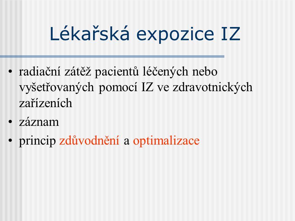 Lékařská expozice IZ radiační zátěž pacientů léčených nebo vyšetřovaných pomocí IZ ve zdravotnických zařízeních.