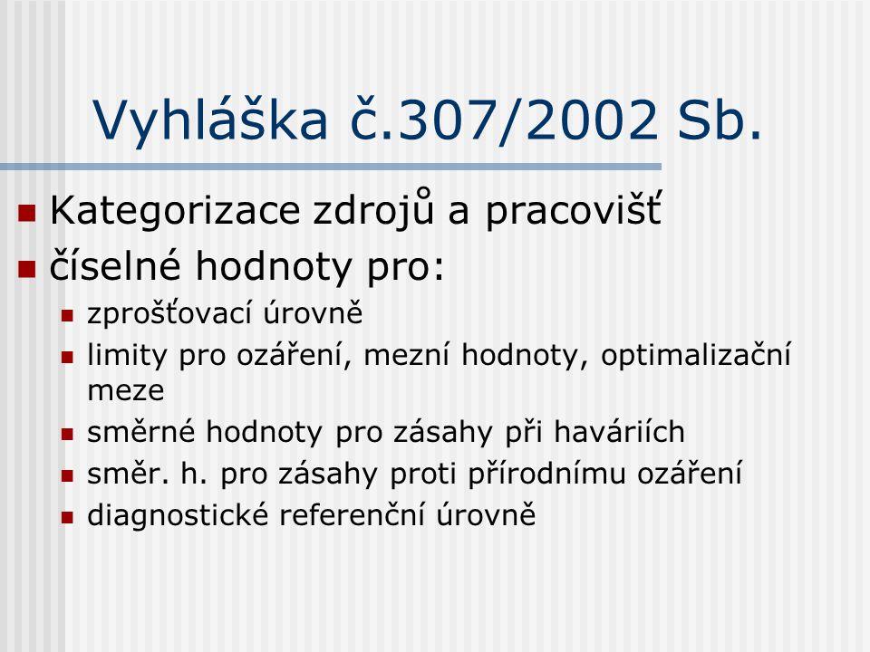 Vyhláška č.307/2002 Sb. Kategorizace zdrojů a pracovišť