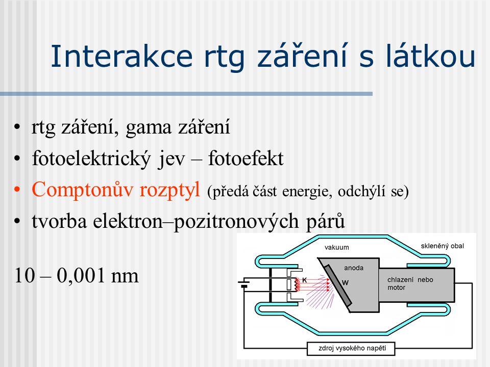 Interakce rtg záření s látkou