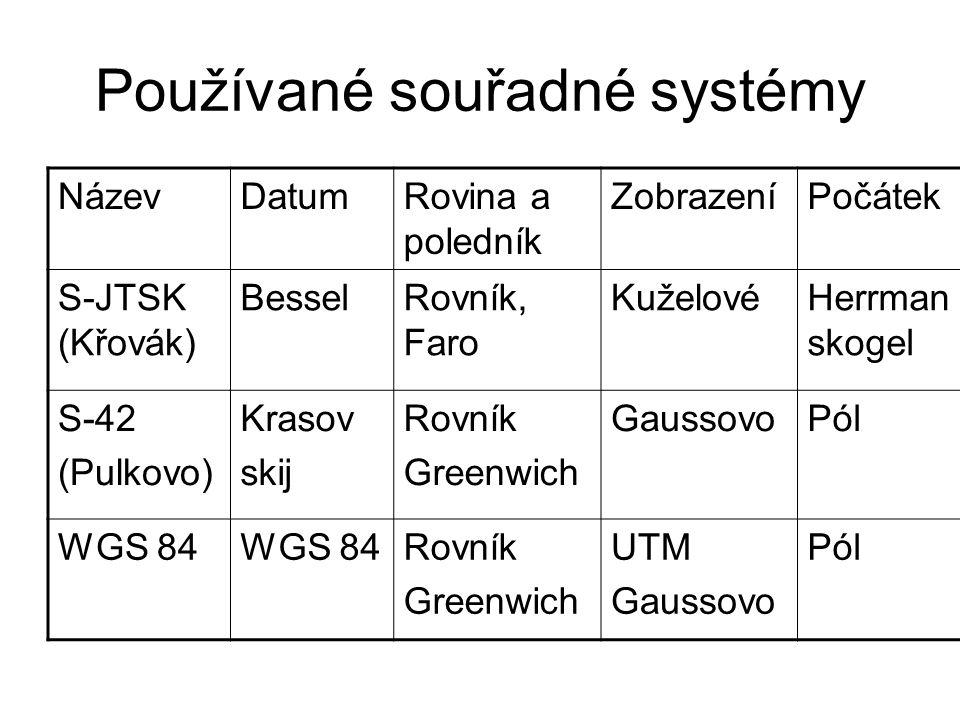 Používané souřadné systémy