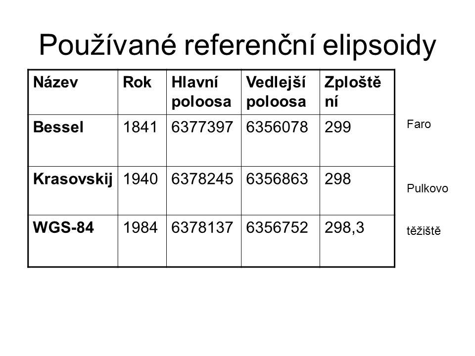 Používané referenční elipsoidy