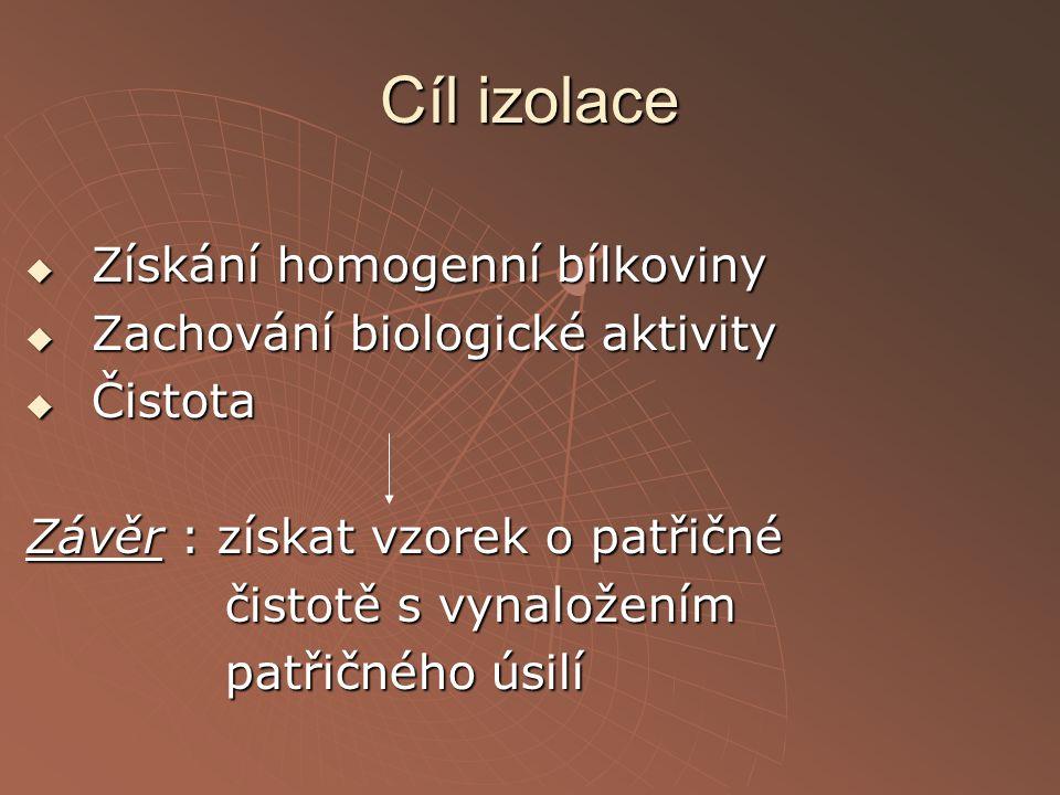 Cíl izolace Získání homogenní bílkoviny Zachování biologické aktivity
