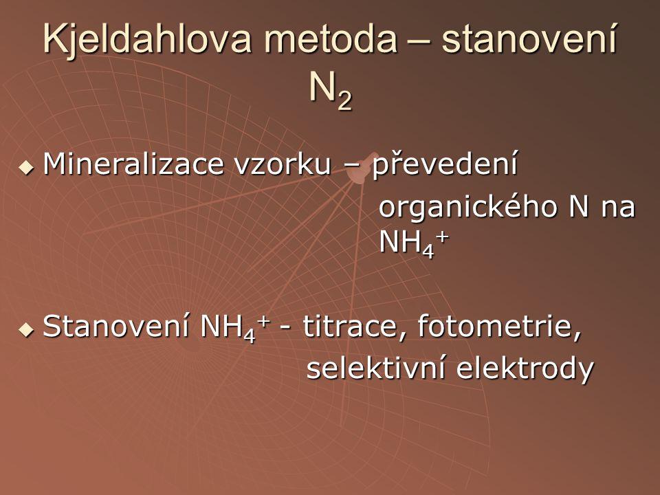 Kjeldahlova metoda – stanovení N2