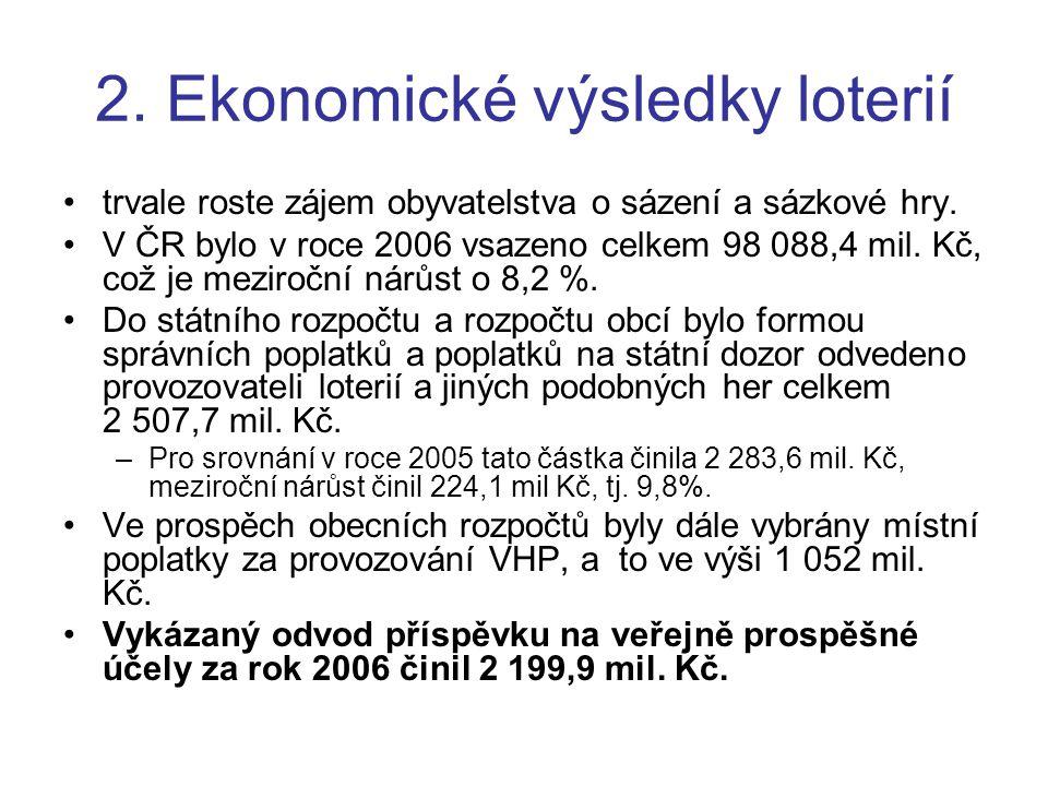 2. Ekonomické výsledky loterií