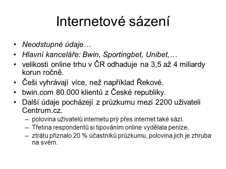 Internetové sázení Neodstupné údaje…