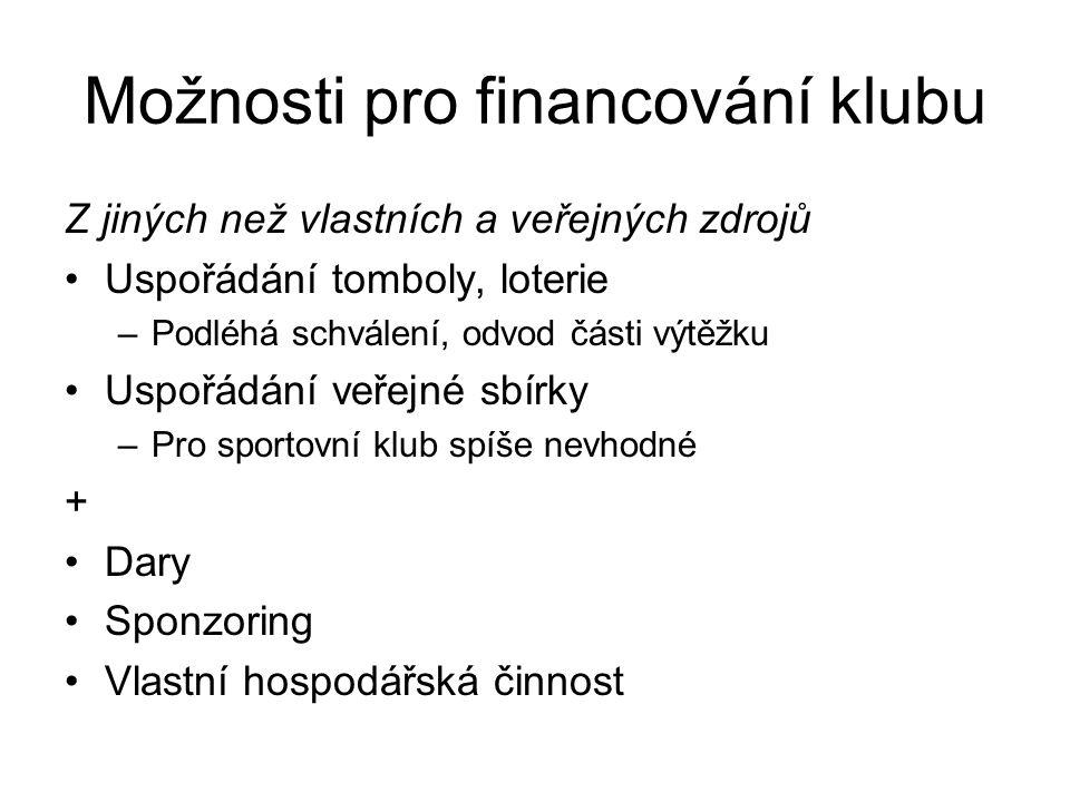 Možnosti pro financování klubu