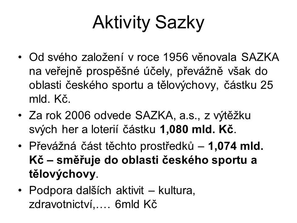 Aktivity Sazky