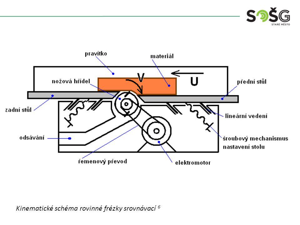 Kinematické schéma rovinné frézky srovnávací 6