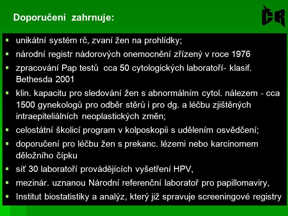 ČR Doporučení zahrnuje: unikátní systém rč, zvaní žen na prohlídky;