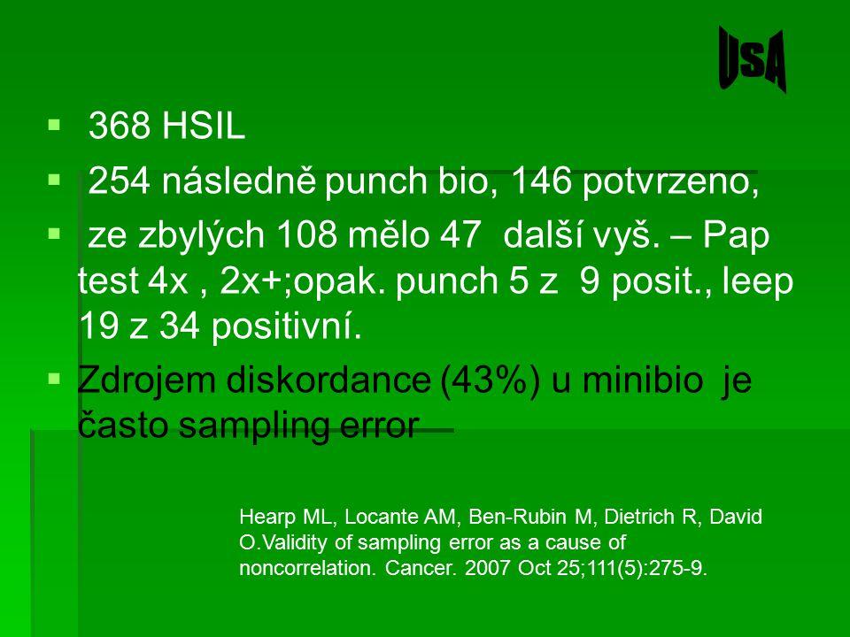 USA 368 HSIL 254 následně punch bio, 146 potvrzeno,
