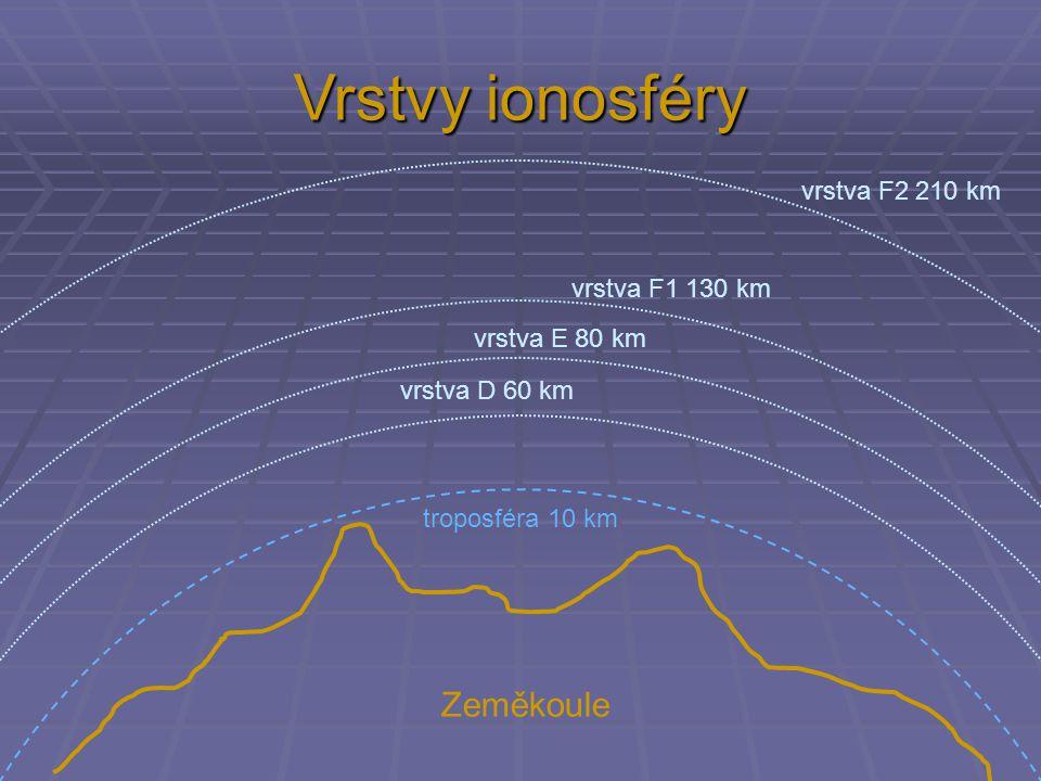 Vrstvy ionosféry Zeměkoule vrstva F2 210 km vrstva F1 130 km