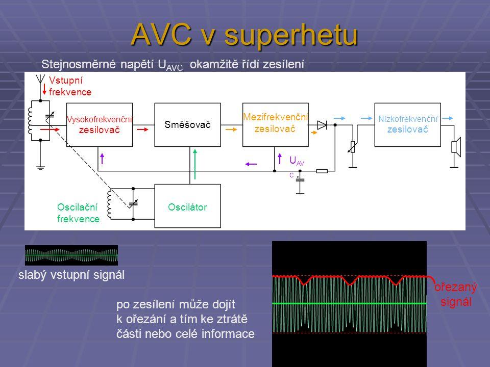 AVC v superhetu Stejnosměrné napětí UAVC okamžitě řídí zesílení