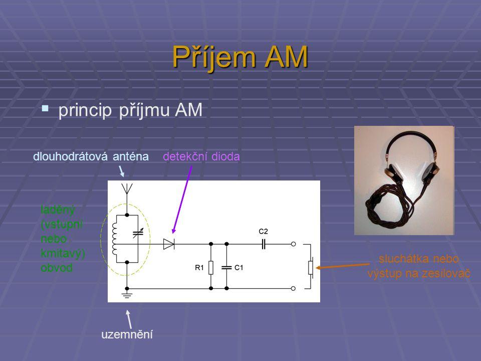 Příjem AM princip příjmu AM dlouhodrátová anténa detekční dioda laděný