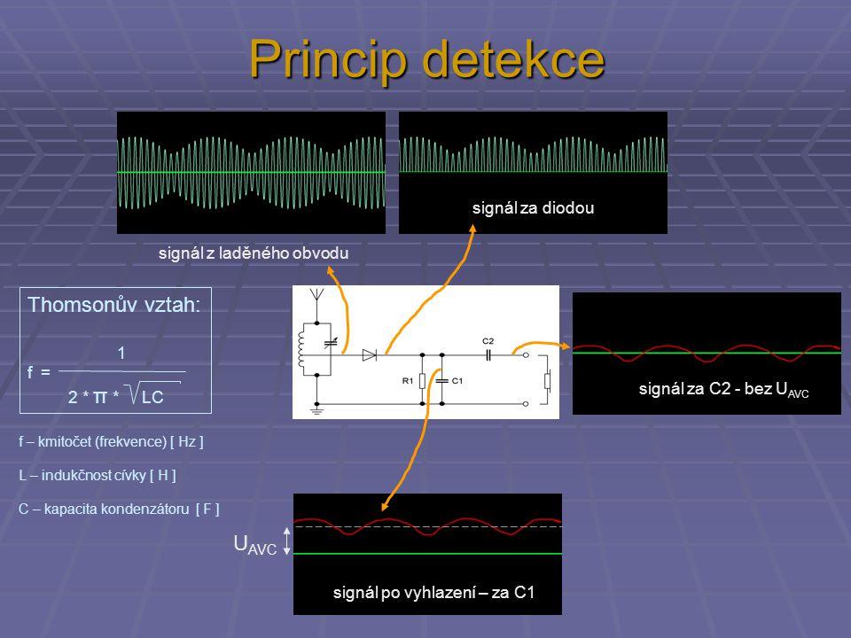Princip detekce Thomsonův vztah: UAVC signál za diodou