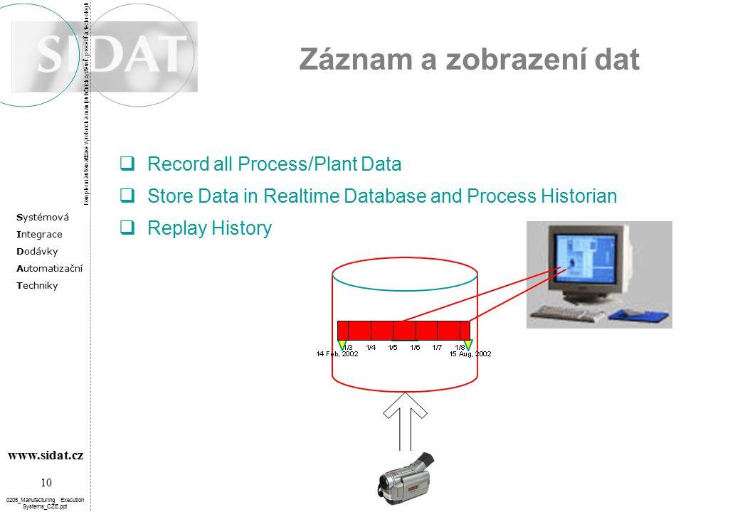 Záznam a zobrazení dat Record all Process/Plant Data