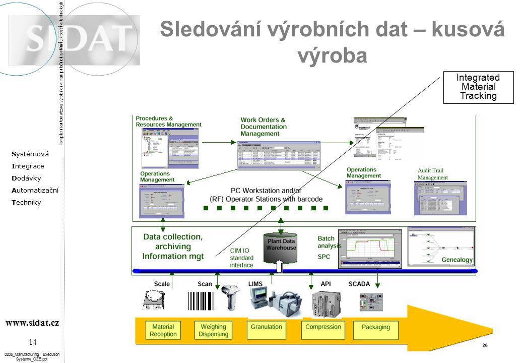 Sledování výrobních dat – kusová výroba