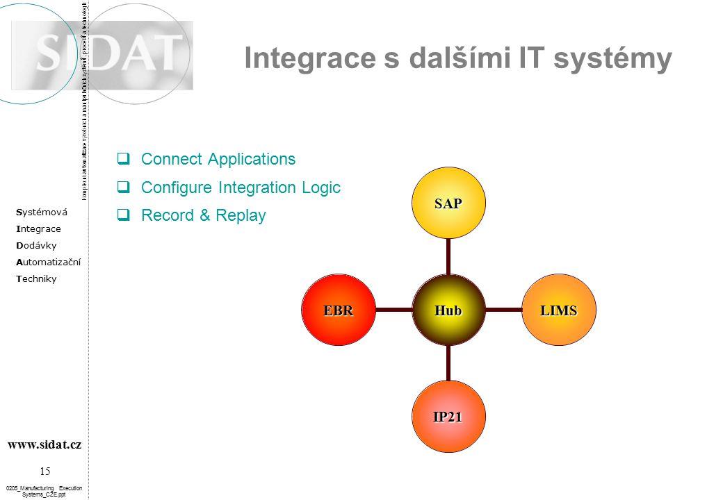 Integrace s dalšími IT systémy
