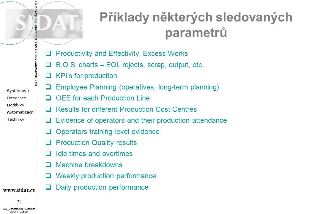 Příklady některých sledovaných parametrů