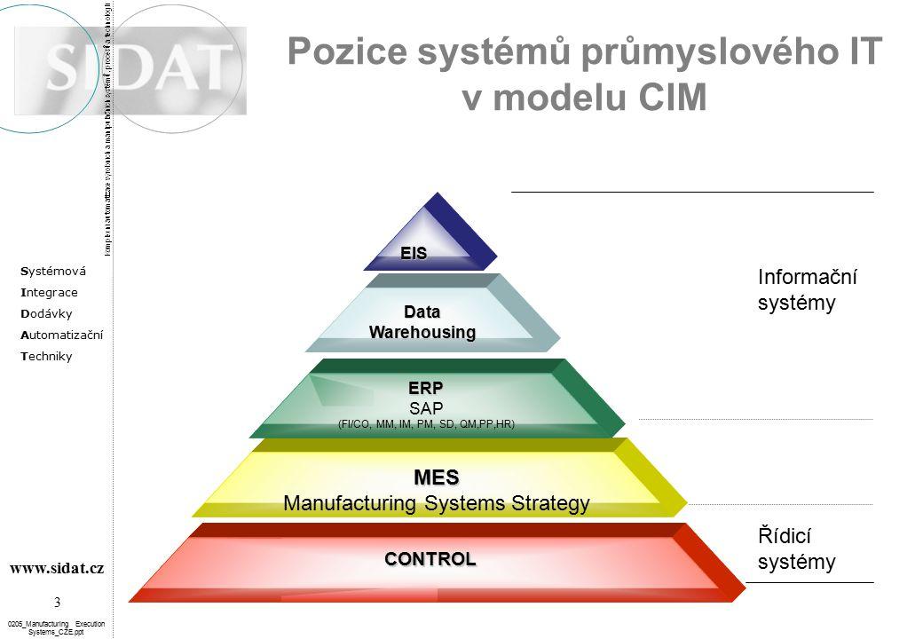 Pozice systémů průmyslového IT v modelu CIM