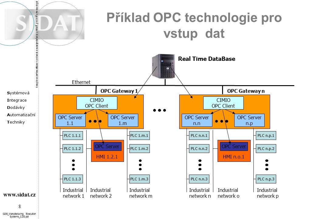 Příklad OPC technologie pro vstup dat