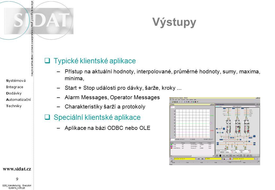 Výstupy Typické klientské aplikace Speciální klientské aplikace