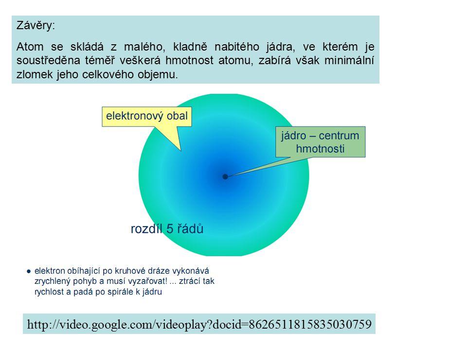 http://video.google.com/videoplay docid=8626511815835030759 Závěry: