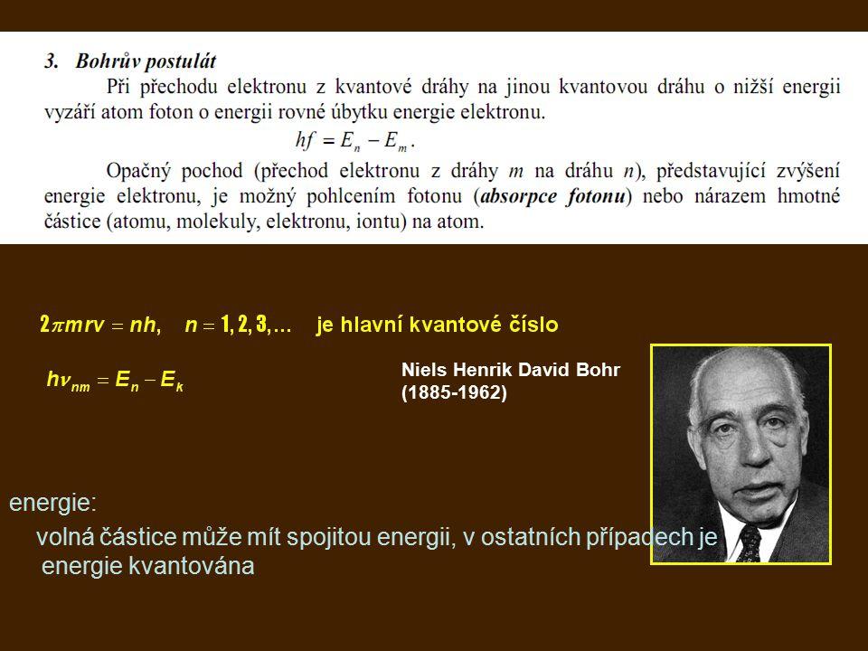 Niels Henrik David Bohr (1885-1962)