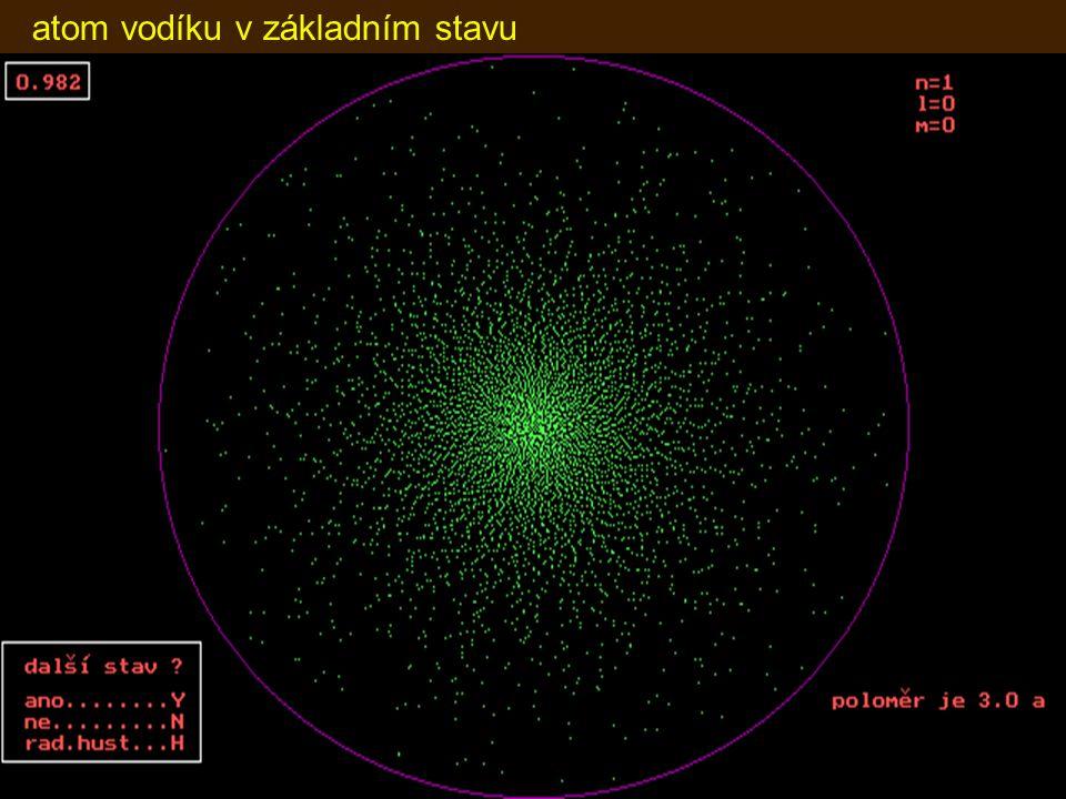 atom vodíku v základním stavu