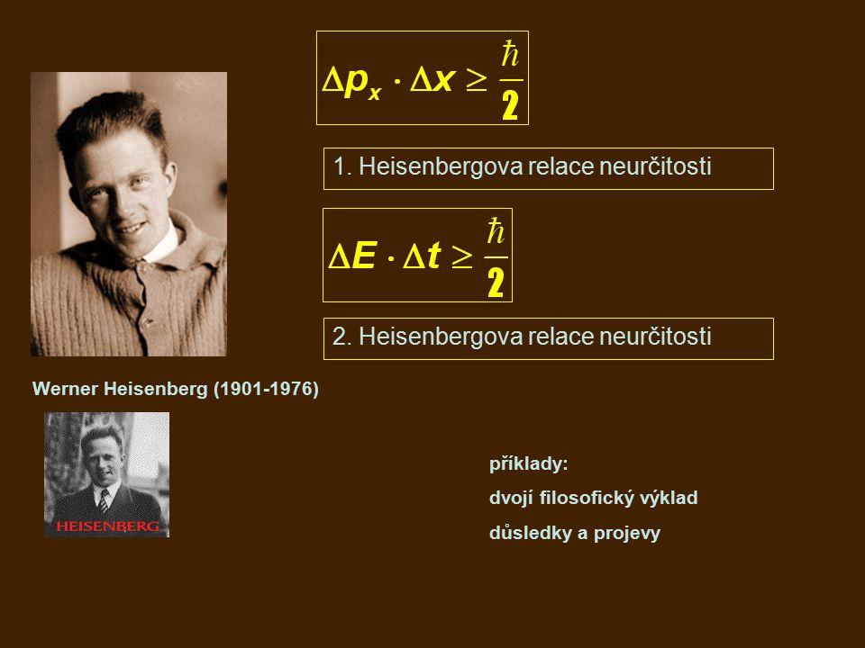 1. Heisenbergova relace neurčitosti