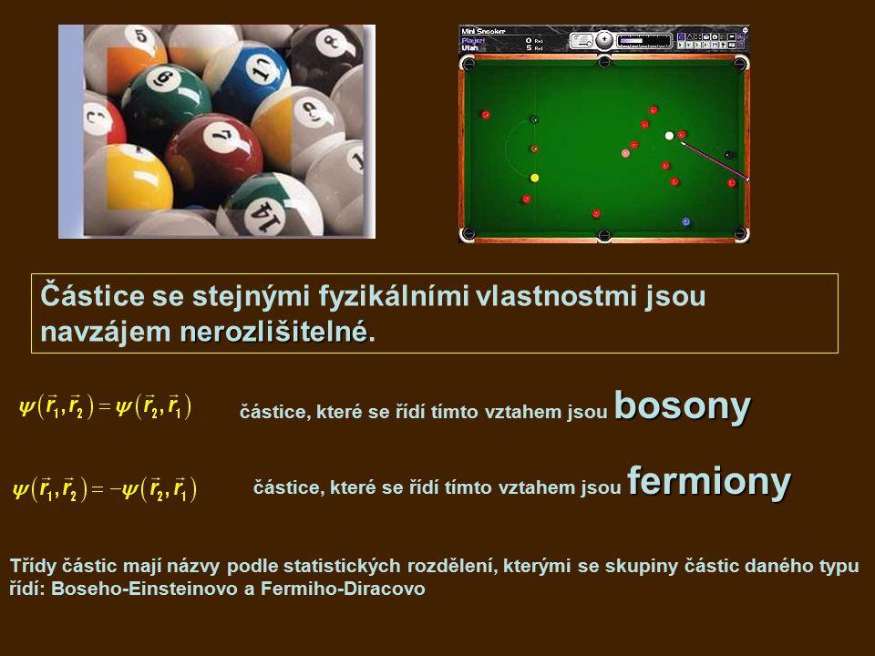 Částice se stejnými fyzikálními vlastnostmi jsou navzájem nerozlišitelné.