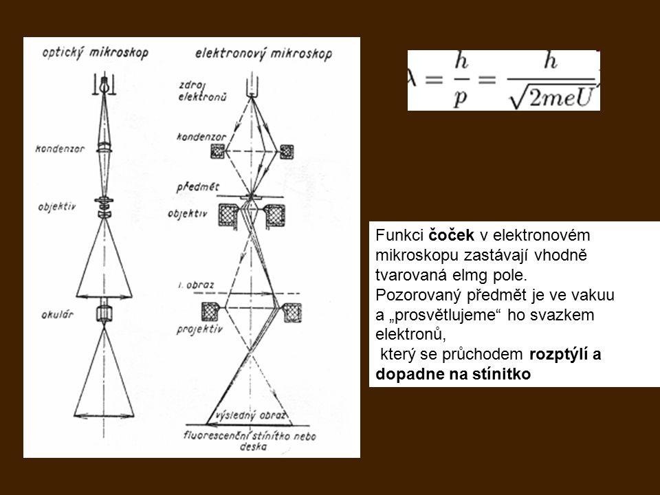 Funkci čoček v elektronovém mikroskopu zastávají vhodně tvarovaná elmg pole.