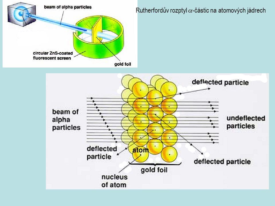 Rutherfordův rozptyl a-částic na atomových jádrech