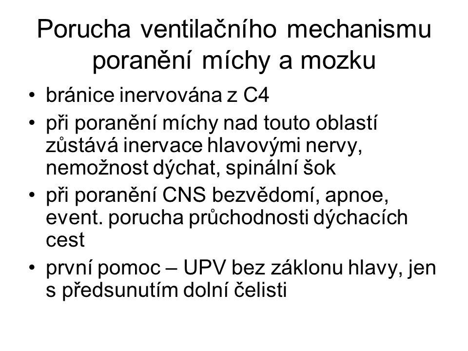 Porucha ventilačního mechanismu poranění míchy a mozku