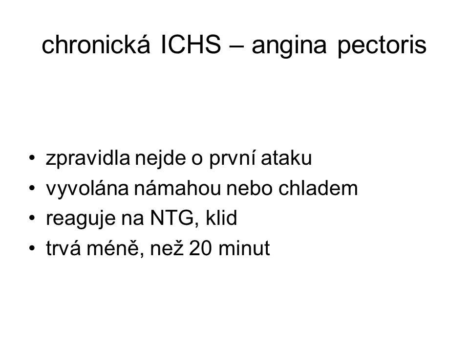 chronická ICHS – angina pectoris