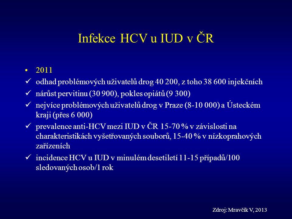 Infekce HCV u IUD v ČR 2011. odhad problémových uživatelů drog 40 200, z toho 38 600 injekčních. nárůst pervitinu (30 900), pokles opiátů (9 300)