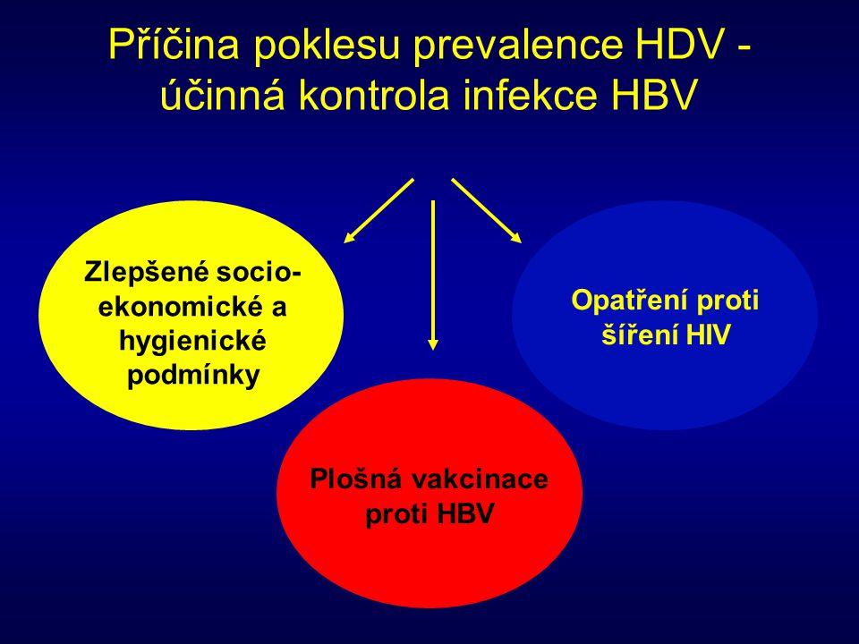 Příčina poklesu prevalence HDV - účinná kontrola infekce HBV