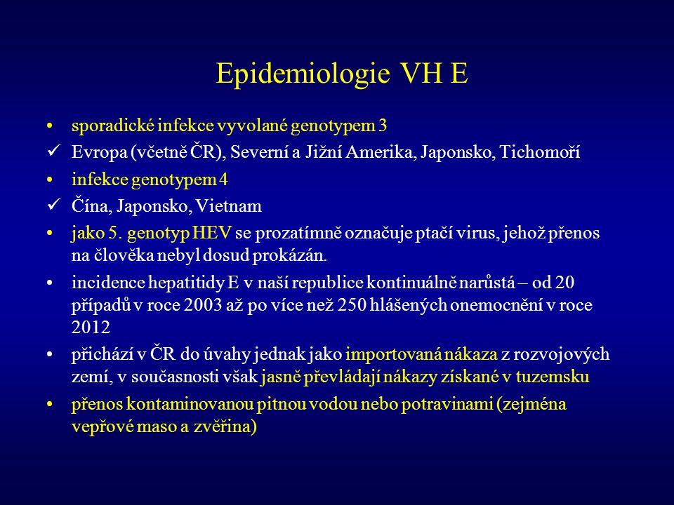 Epidemiologie VH E sporadické infekce vyvolané genotypem 3