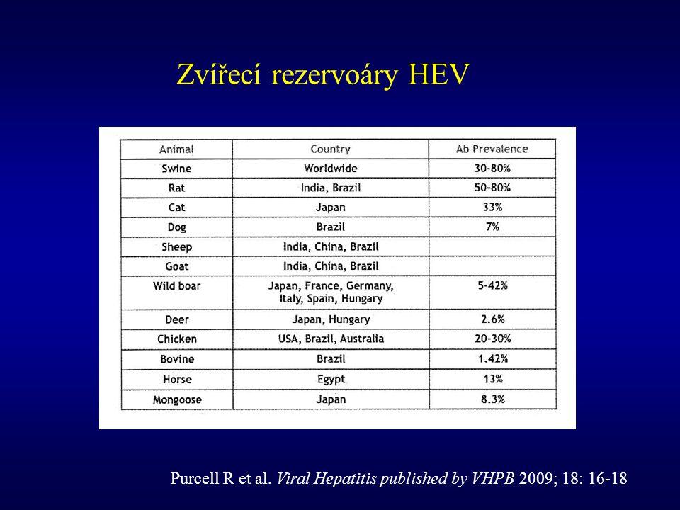Zvířecí rezervoáry HEV