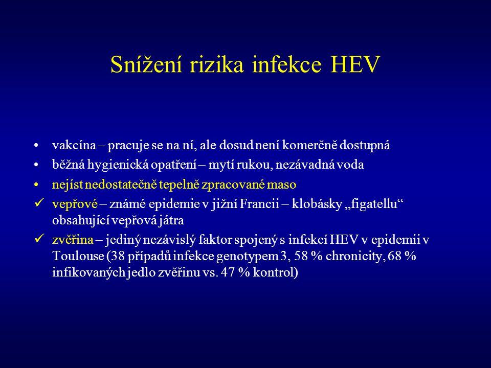 Snížení rizika infekce HEV