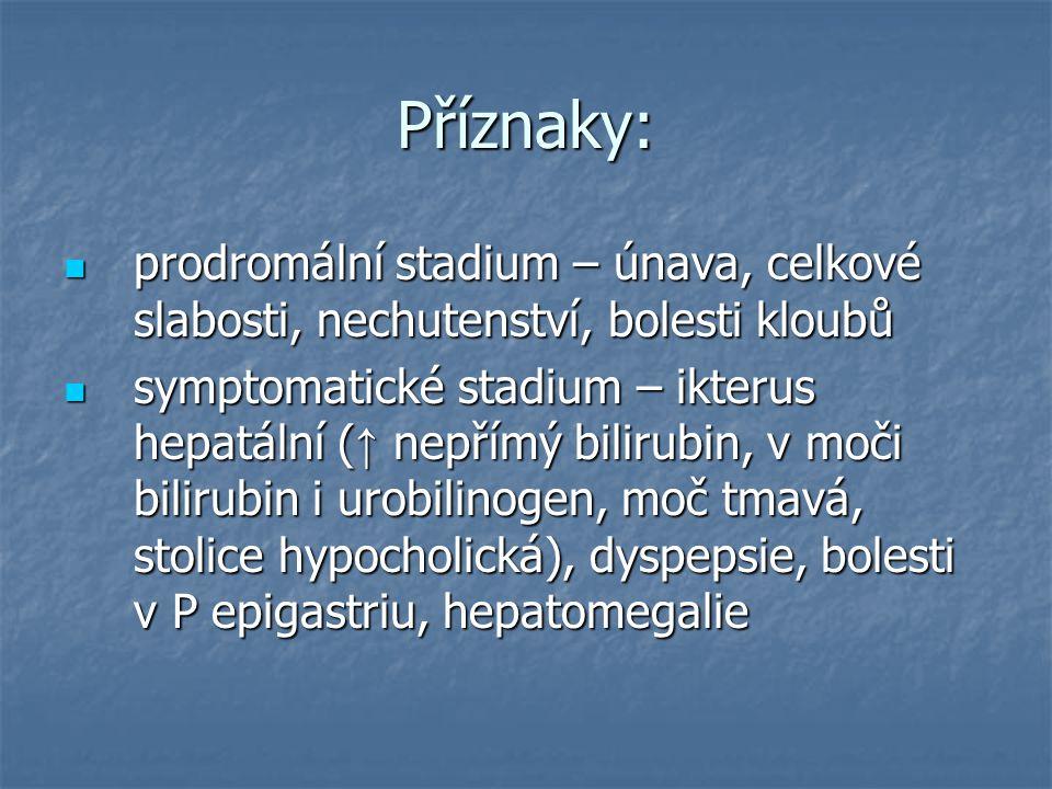Příznaky: prodromální stadium – únava, celkové slabosti, nechutenství, bolesti kloubů.