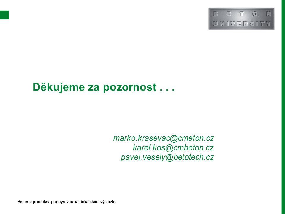 Děkujeme za pozornost . . . marko.krasevac@cmeton.cz