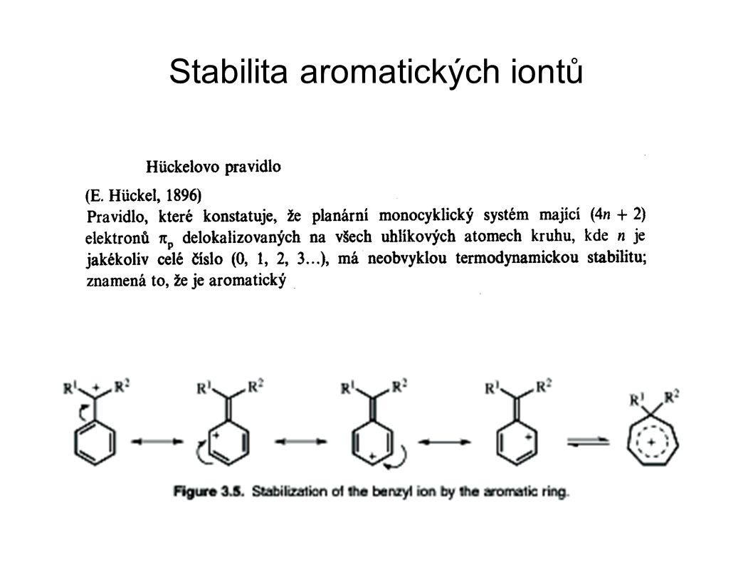 Stabilita aromatických iontů