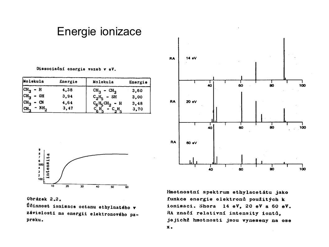 Energie ionizace